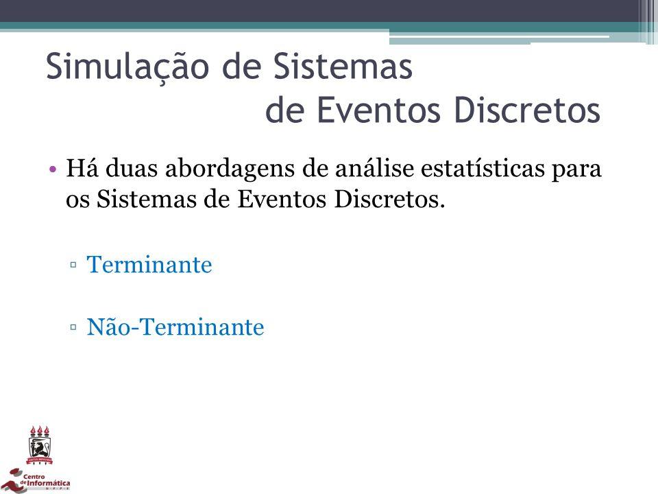 Simulação de Sistemas de Eventos Discretos Há duas abordagens de análise estatísticas para os Sistemas de Eventos Discretos. Terminante Não-Terminante