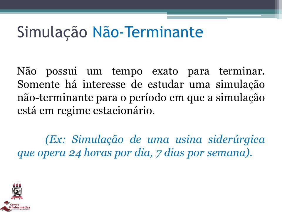 Simulação Não-Terminante Não possui um tempo exato para terminar. Somente há interesse de estudar uma simulação não-terminante para o período em que a