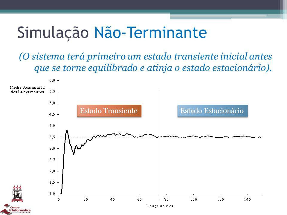 Inclinação 2Inclinação 1 Simulação Não-Terminante Estado Estacionário Estado Transiente (O sistema terá primeiro um estado transiente inicial antes qu