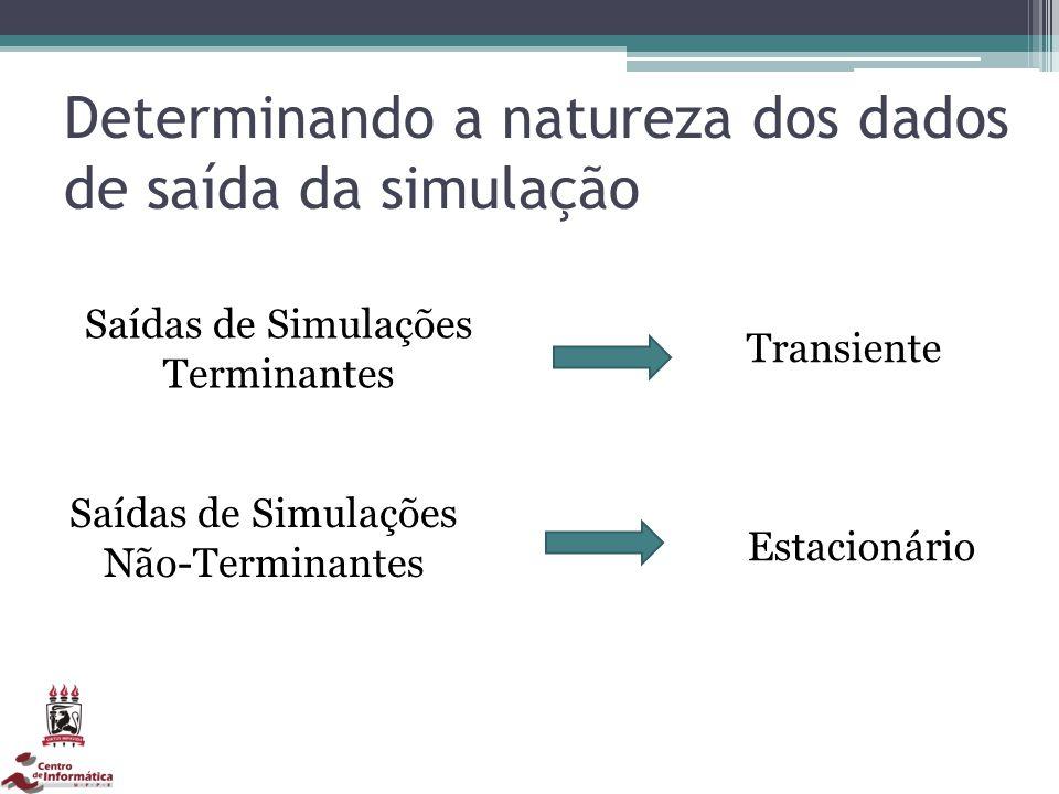Determinando a natureza dos dados de saída da simulação Saídas de Simulações Terminantes Transiente Saídas de Simulações Não-Terminantes Estacionário
