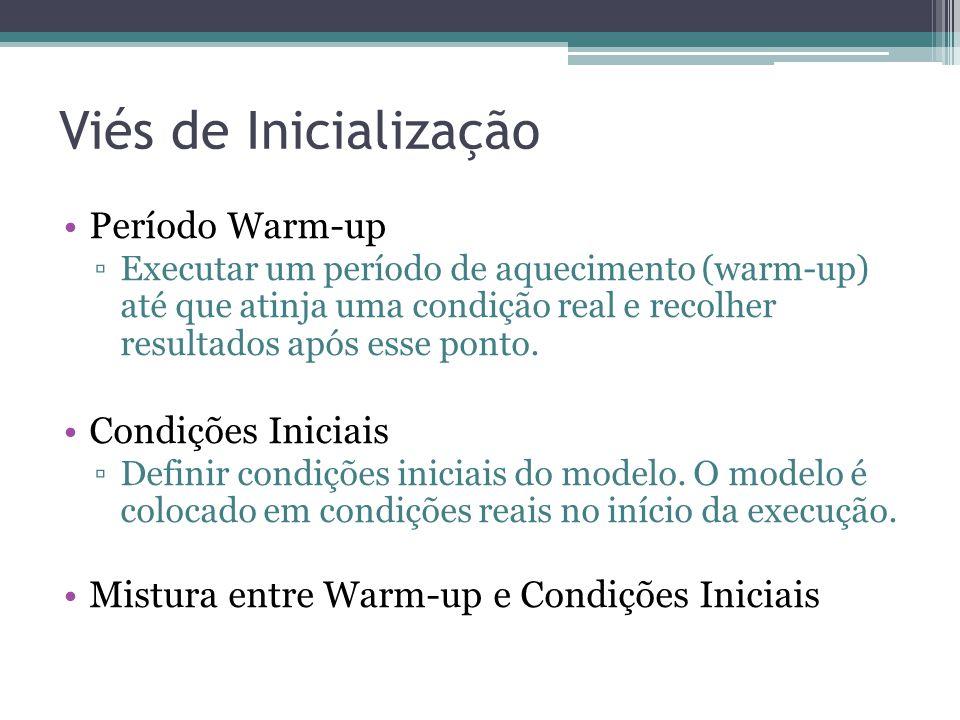 Viés de Inicialização Período Warm-up Executar um período de aquecimento (warm-up) até que atinja uma condição real e recolher resultados após esse po