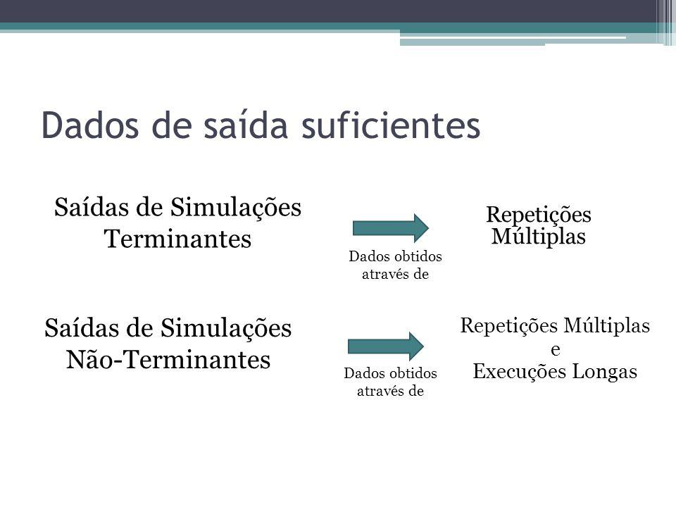 Dados de saída suficientes Saídas de Simulações Terminantes Repetições Múltiplas Saídas de Simulações Não-Terminantes Repetições Múltiplas e Execuções