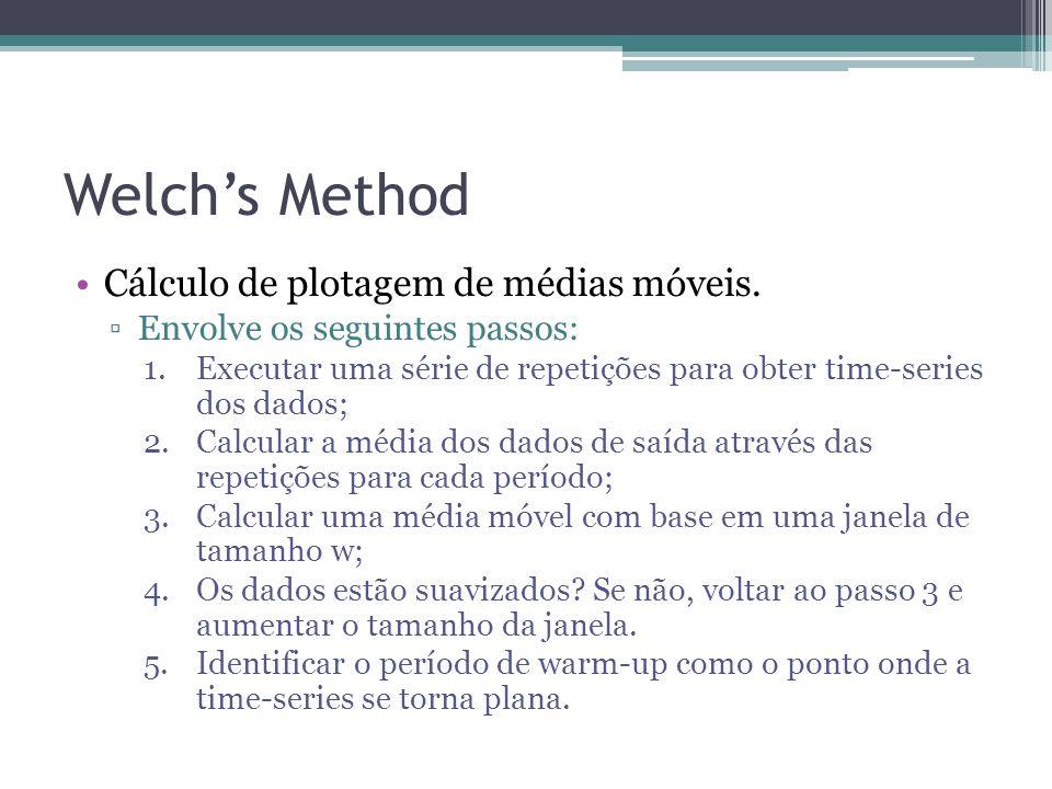 Welchs Method Cálculo de plotagem de médias móveis. Envolve os seguintes passos: 1.Executar uma série de repetições para obter time-series dos dados;