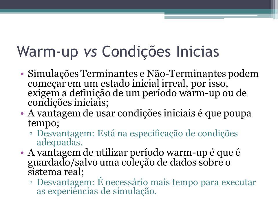 Warm-up vs Condições Inicias Simulações Terminantes e Não-Terminantes podem começar em um estado inicial irreal, por isso, exigem a definição de um pe