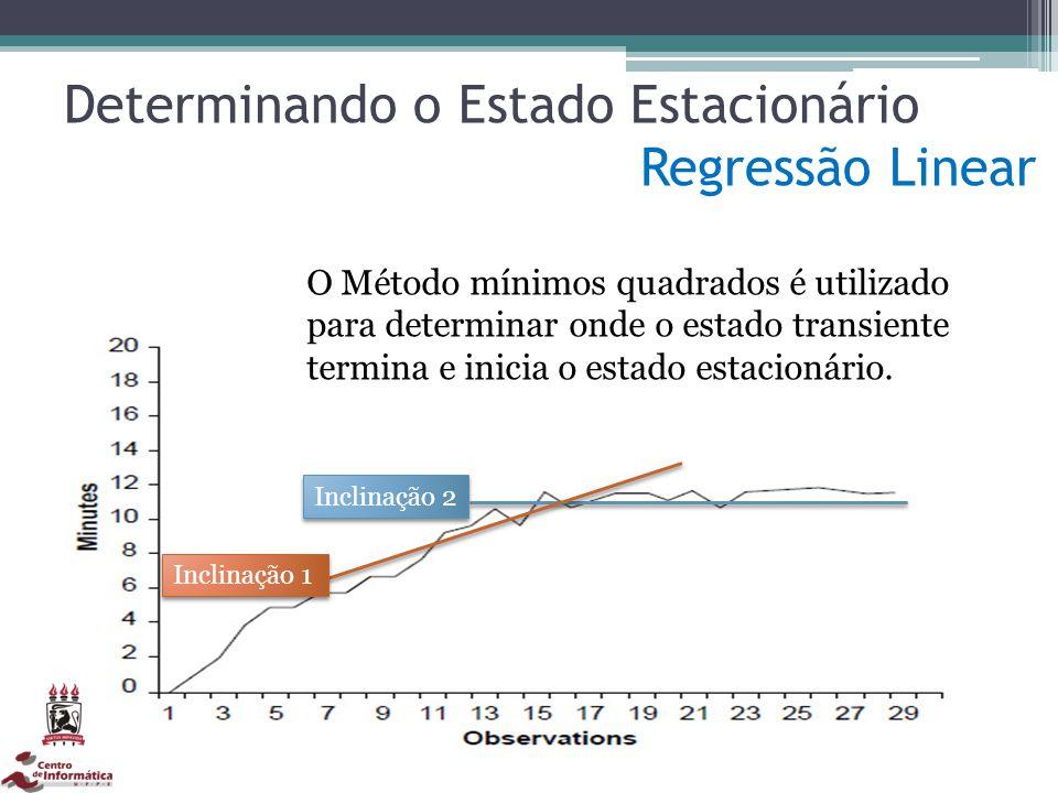 Determinando o Estado Estacionário Regressão Linear Inclinação 2 Inclinação 1 Inclinação 2 Inclinação 1 O Método mínimos quadrados é utilizado para de