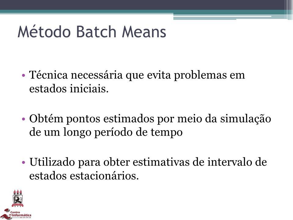 Método Batch Means Técnica necessária que evita problemas em estados iniciais. Obtém pontos estimados por meio da simulação de um longo período de tem