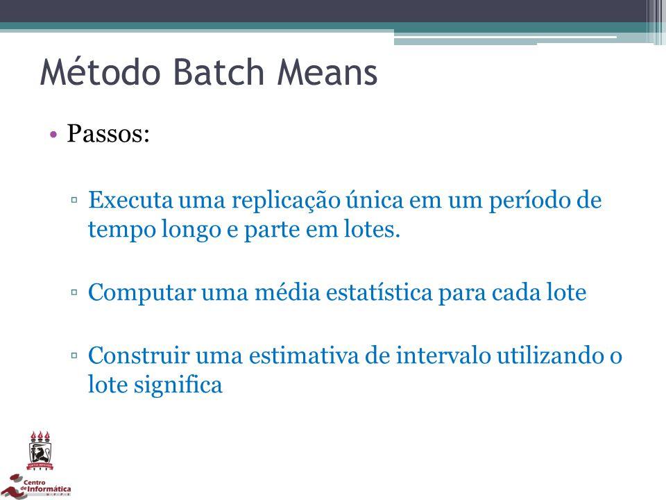 Método Batch Means Passos: Executa uma replicação única em um período de tempo longo e parte em lotes. Computar uma média estatística para cada lote C