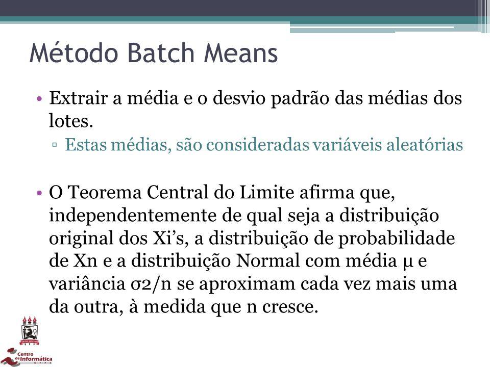Método Batch Means Extrair a média e o desvio padrão das médias dos lotes. Estas médias, são consideradas variáveis aleatórias O Teorema Central do Li