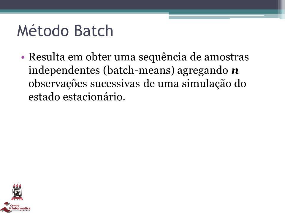 Método Batch Resulta em obter uma sequência de amostras independentes (batch-means) agregando n observações sucessivas de uma simulação do estado esta