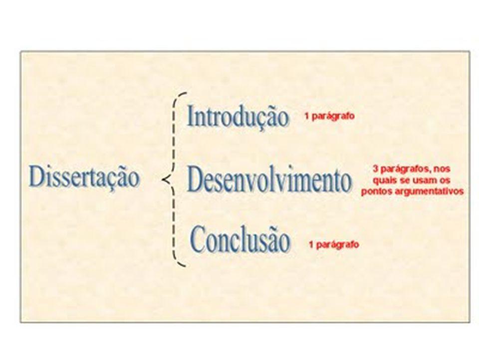 Características da dissertação 1.Defesa de um ponto de vista 2.
