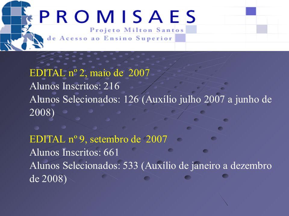 EDITAL nº 2, maio de 2007 Alunos Inscritos: 216 Alunos Selecionados: 126 (Auxílio julho 2007 a junho de 2008) EDITAL nº 9, setembro de 2007 Alunos Inscritos: 661 Alunos Selecionados: 533 (Auxílio de janeiro a dezembro de 2008)