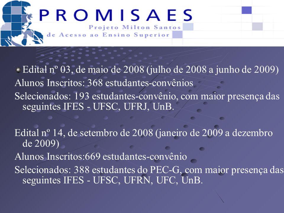 Edital nº 03, de maio de 2008 (julho de 2008 a junho de 2009) Alunos Inscritos: 368 estudantes-convênios Selecionados: 193 estudantes-convênio, com maior presença das seguintes IFES - UFSC, UFRJ, UnB.