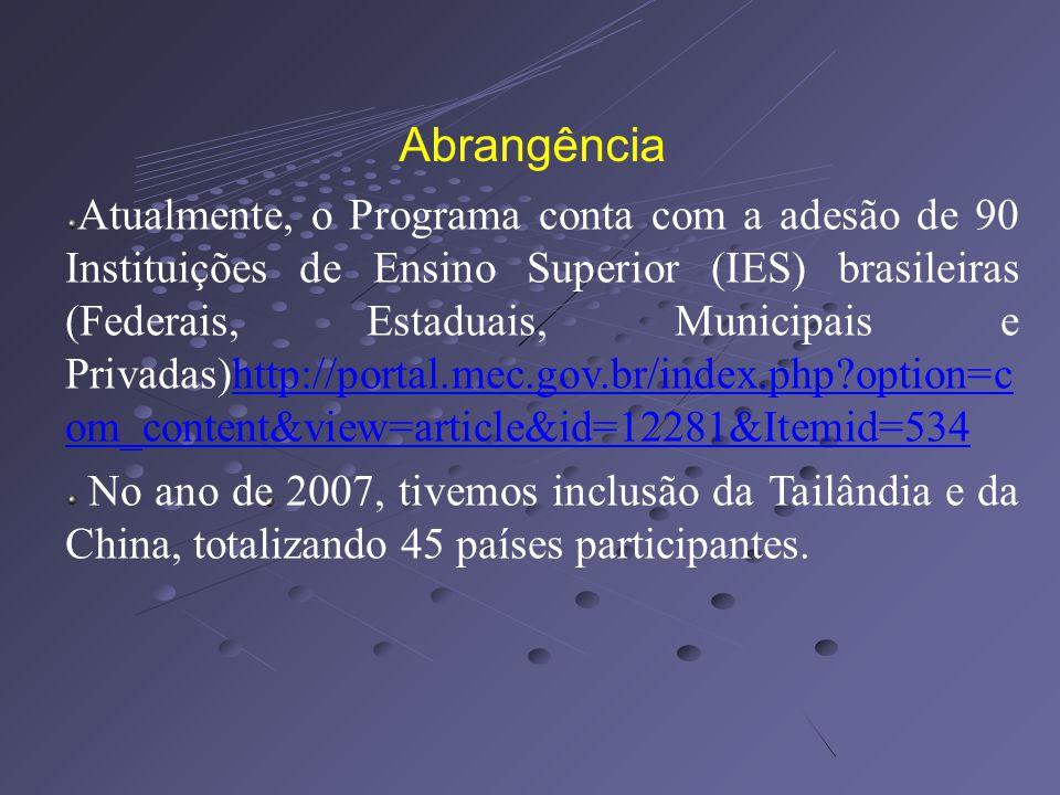 Abrangência Atualmente, o Programa conta com a adesão de 90 Instituições de Ensino Superior (IES) brasileiras (Federais, Estaduais, Municipais e Privadas)http://portal.mec.gov.br/index.php option=c om_content&view=article&id=12281&Itemid=534http://portal.mec.gov.br/index.php option=c om_content&view=article&id=12281&Itemid=534 No ano de 2007, tivemos inclusão da Tailândia e da China, totalizando 45 países participantes.