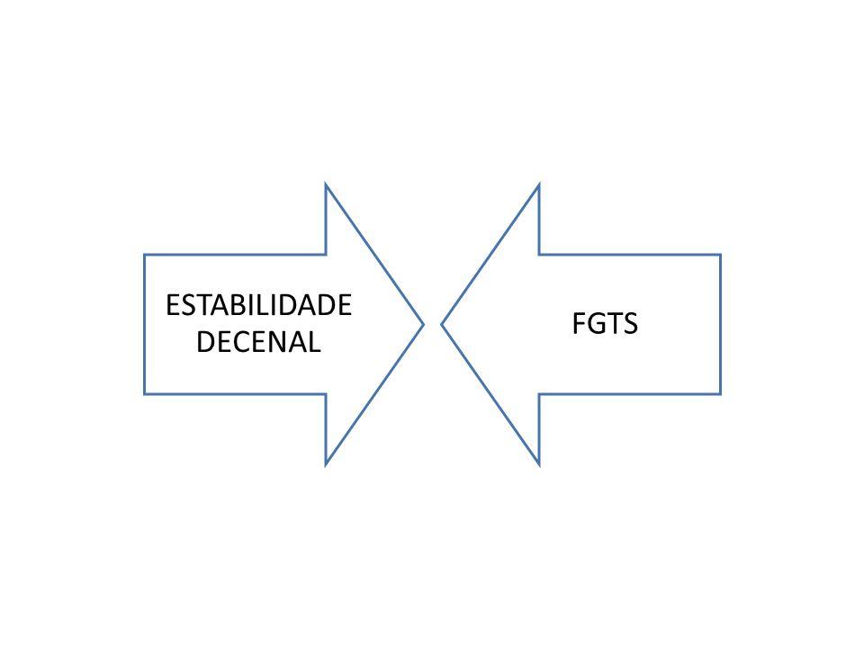REGIME FACULTATIVO LEI 5.107/66