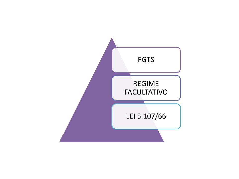 FGTS – REGIME OBRIGATÓRIO ART. 7º III CF/88 LEI 8.036/90 DECRETO 99.684/90