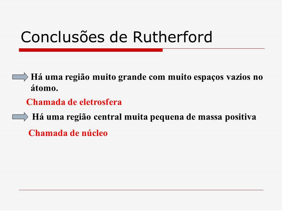 Conclusões de Rutherford Há uma região muito grande com muito espaços vazios no átomo. Há uma região central muita pequena de massa positiva Chamada d