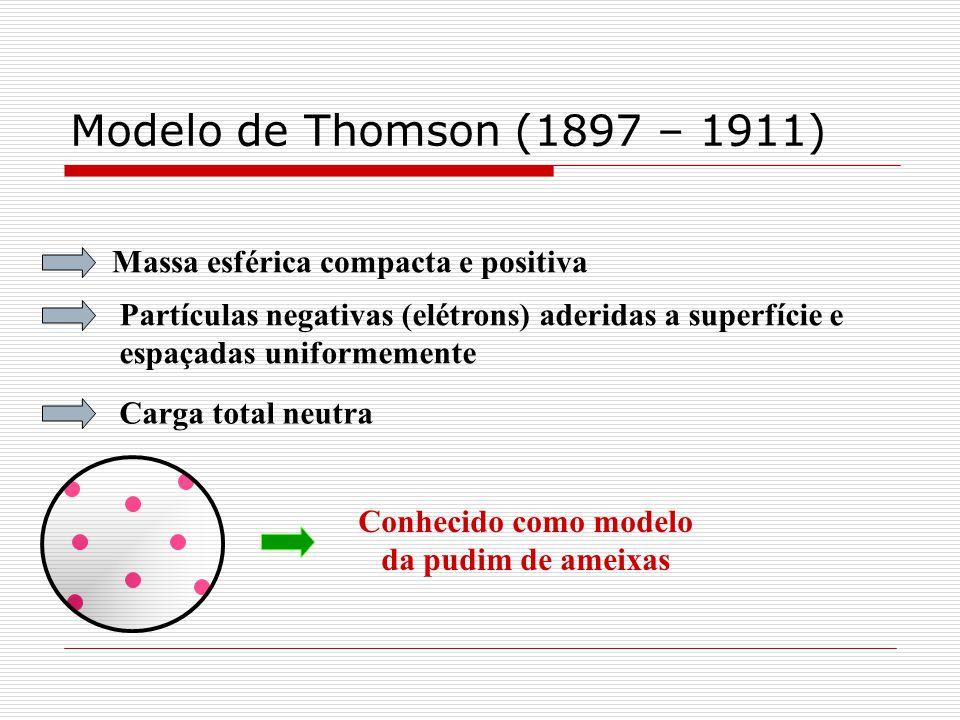 Massa esférica compacta e positiva Partículas negativas (elétrons) aderidas a superfície e espaçadas uniformemente Carga total neutra Conhecido como m