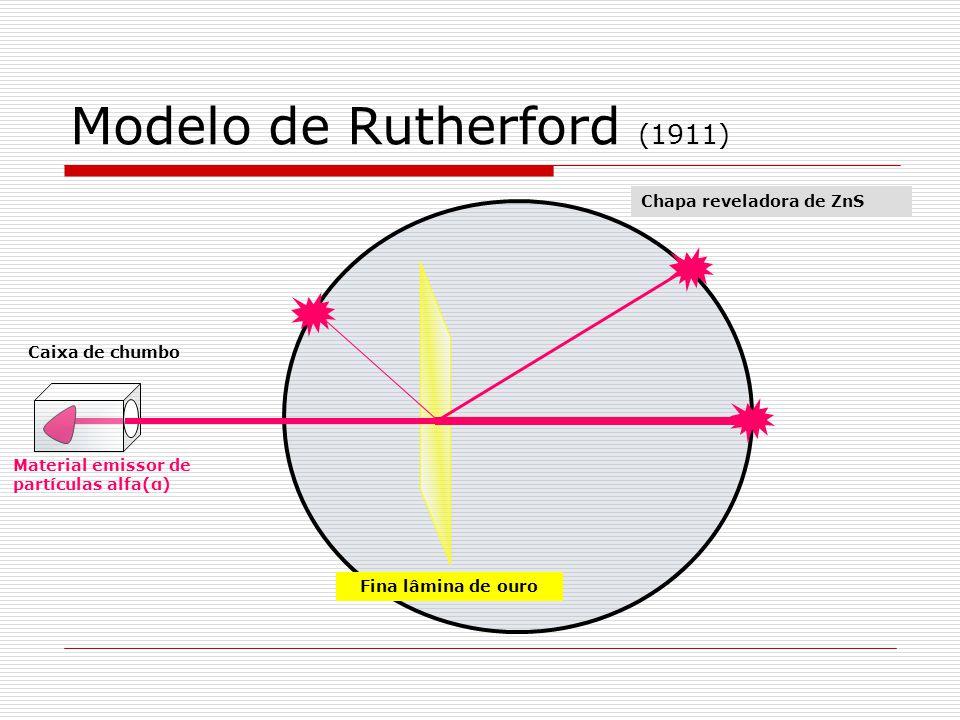 Modelo de Rutherford (1911) Caixa de chumbo Material emissor de partículas alfa(α) Fina lâmina de ouro Chapa reveladora de ZnS