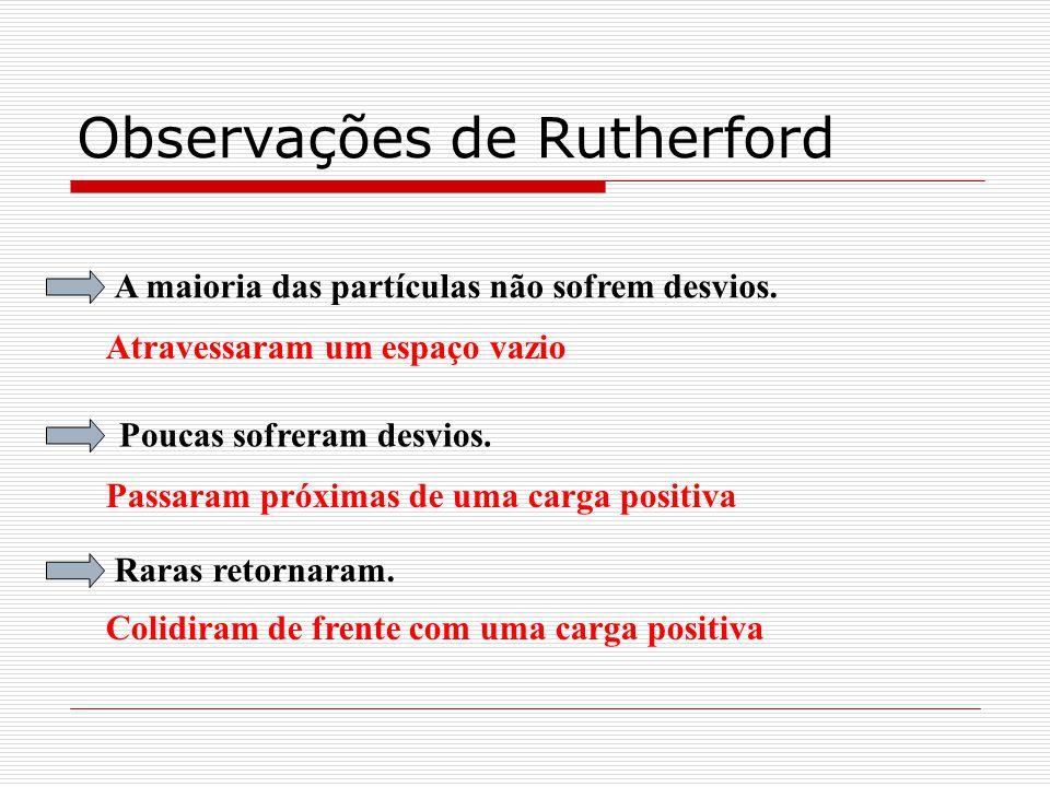 Observações de Rutherford A maioria das partículas não sofrem desvios. Poucas sofreram desvios. Raras retornaram. Atravessaram um espaço vazio Passara