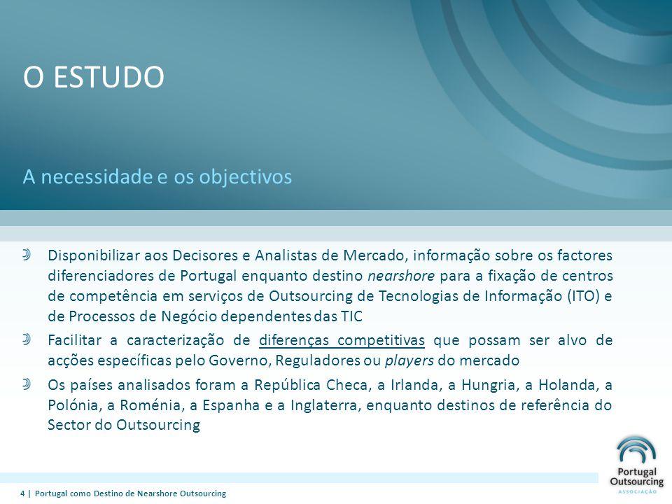 Um olhar mais próximo Portugal já pode ser considerado como alternativa, pelos Países da UE, para a localização de serviços de Outsourcing de TIC e, de Processos de Negócio dependentes de TIC, em regime de Nearshore 5  Portugal como Destino de Nearshore Outsourcing PORTUGAL COMO DESTINO DE NEARSHORE OUTSOURCING País Infra- estruturas CompetênciasCustos
