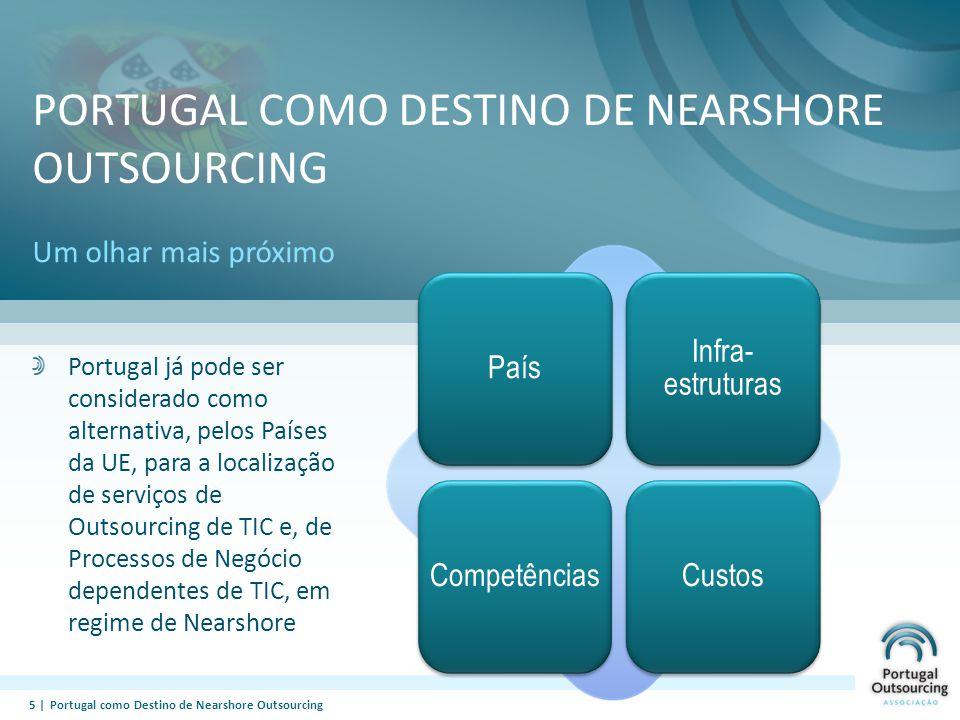 A necessidade de um mercado interno desenvolvido 6  Portugal como Destino de Nearshore Outsourcing PORTUGAL COMO DESTINO DE NEARSHORE OUTSOURCING País Infra- estruturas Massa Crítica (Dimensão e maturidade do mercado interno)
