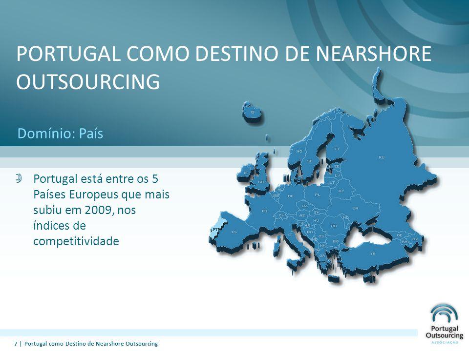 8  Portugal como Destino de Nearshore Outsourcing Domínio: País GDP growth rate (%) OECD Statistics 2008 R&D and innovation investments (% of GDP) OECD Statistics 2009 (1) IE NL UK HUES NLCZ RO 7,3PL 5,02,52,00,90,60,50,0-3,0 CZ PL ES ROPT HUNL UK 5ºIE 7º30º47º48º55º62º72º74º Ease of Doing Business Rank World Bank 2009 Países: 183 RO PL HU ESCZ ROUK IE 94NL 898478767057 Governance Matters Rank World Bank 2009 Ranking: [ 0 ; 100 ] Países: 212 Enabling Trade Index World Economic Forum 2009 Ranking: [ 3,81 ; 5,97 ] Países: 121 E-Readiness Score Economist Intelligence Unit 2009 Ranking: [ 0 ; 10 ] Países: 70 PL RO HU CZPL ESUK NL 5,27IE 5,024,934,724,634,394,053,98 RO PL HU CZPT ESIE NL 8,64UK 8,147,847,246,866,466,045,805,07 RO PL HU ESIE CZPT UK 1,88NL 1,711,511,471,431,350,970,610,54 (1)Dados de Roménia, Hungria e Holanda são de 2007.