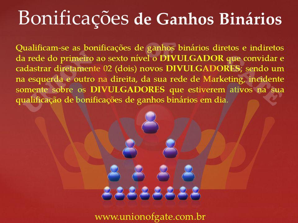 Qualificam-se as bonificações de ganhos binários diretos e indiretos da rede do primeiro ao sexto nível o DIVULGADOR que convidar e cadastrar diretame