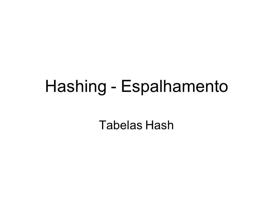 Construindo uma tabela Hash com Vetores Recuperando um elemento: Elemento read (Elemento tabHash[], char *chave) { int pos; pos = h(chave); If (tabHash[pos].ocupado == true) { if ( (strcmp(tabHash[pos].nome, chave) ==0) { return tabHash[pos]; } Atualizando um elemento Elemento update (Elemento tabHash[],Elemento e) { int pos; pos = h(e.nome); If (tabHash[pos].ocupado == true) if ( (strcmp(tabHash[pos].nome, chave) ==0) tabHash[pos].telefone = e.telefone; } Excluindo um elemento Elemento delete (Elemento tabHash[], char *chave) { int pos; pos = h(chave); If (tabHash[pos].ocupado == true) if ( (strcmp(tabHash[pos].nome, chave) ==0) tabHash[pos].ocupado = false; }
