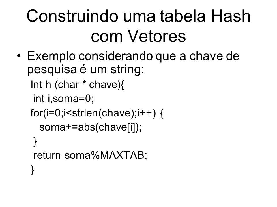 Construindo uma tabela Hash com Vetores Exemplo considerando que a chave de pesquisa é um string: Int h (char * chave){ int i,soma=0; for(i=0;i<strlen