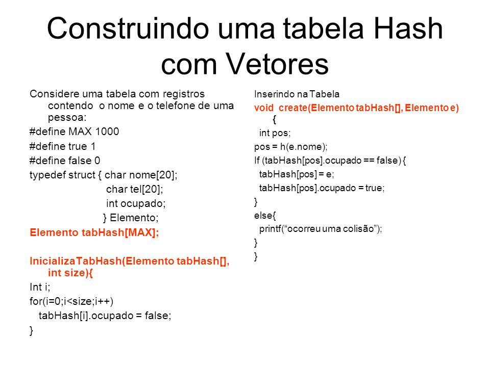 Construindo uma tabela Hash com Vetores Considere uma tabela com registros contendo o nome e o telefone de uma pessoa: #define MAX 1000 #define true 1