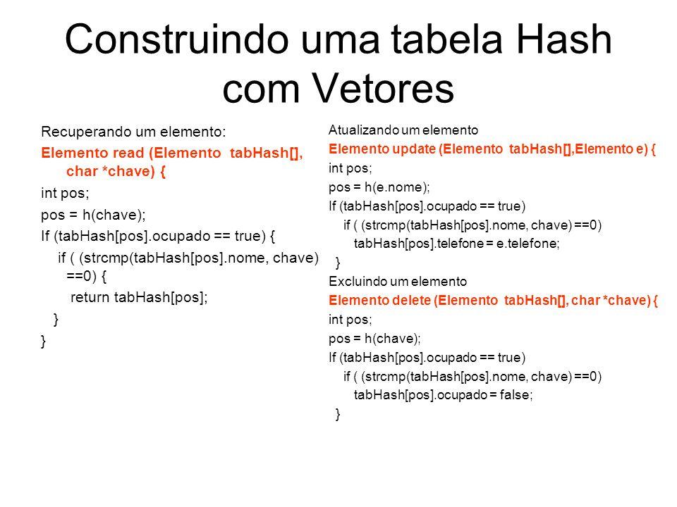 Construindo uma tabela Hash com Vetores Recuperando um elemento: Elemento read (Elemento tabHash[], char *chave) { int pos; pos = h(chave); If (tabHas