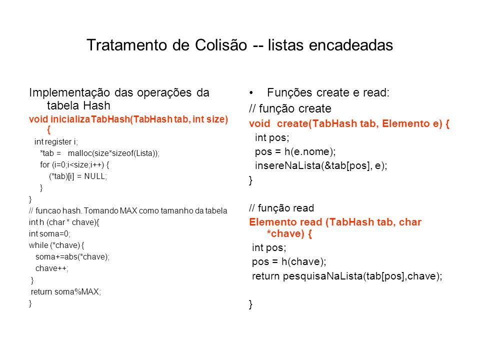 Tratamento de Colisão -- listas encadeadas Implementação das operações da tabela Hash void inicializaTabHash(TabHash tab, int size) { int register i;