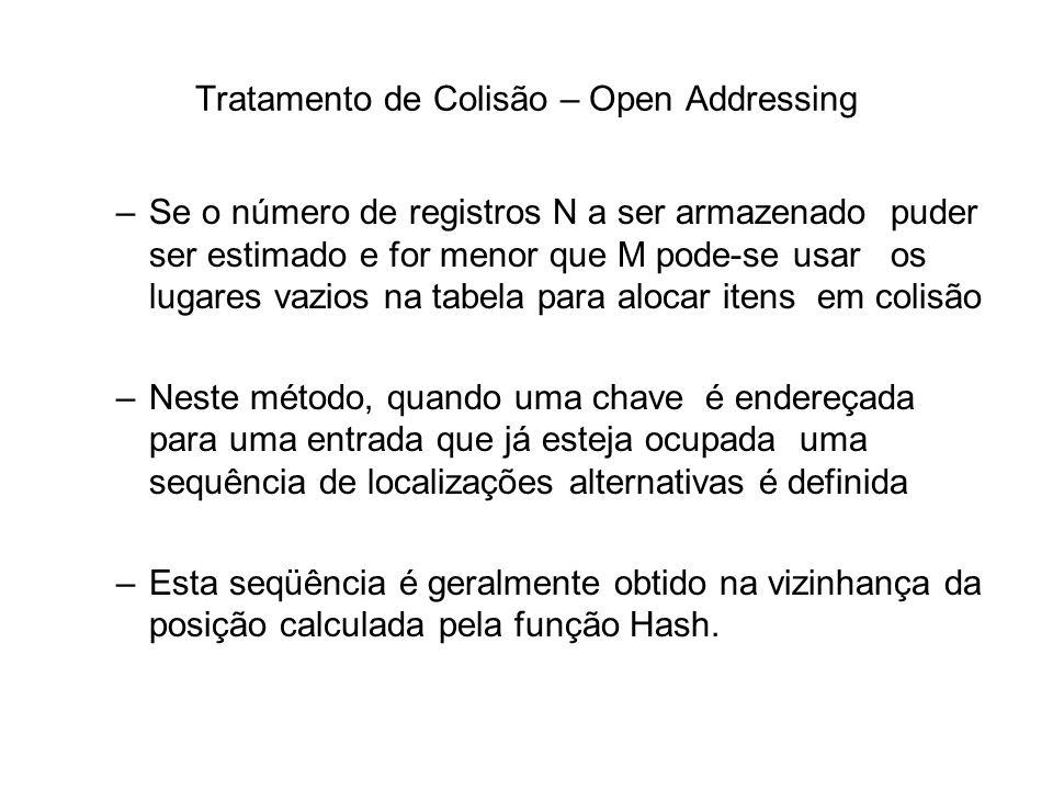 Tratamento de Colisão – Open Addressing –Se o número de registros N a ser armazenado puder ser estimado e for menor que M pode-se usar os lugares vazi