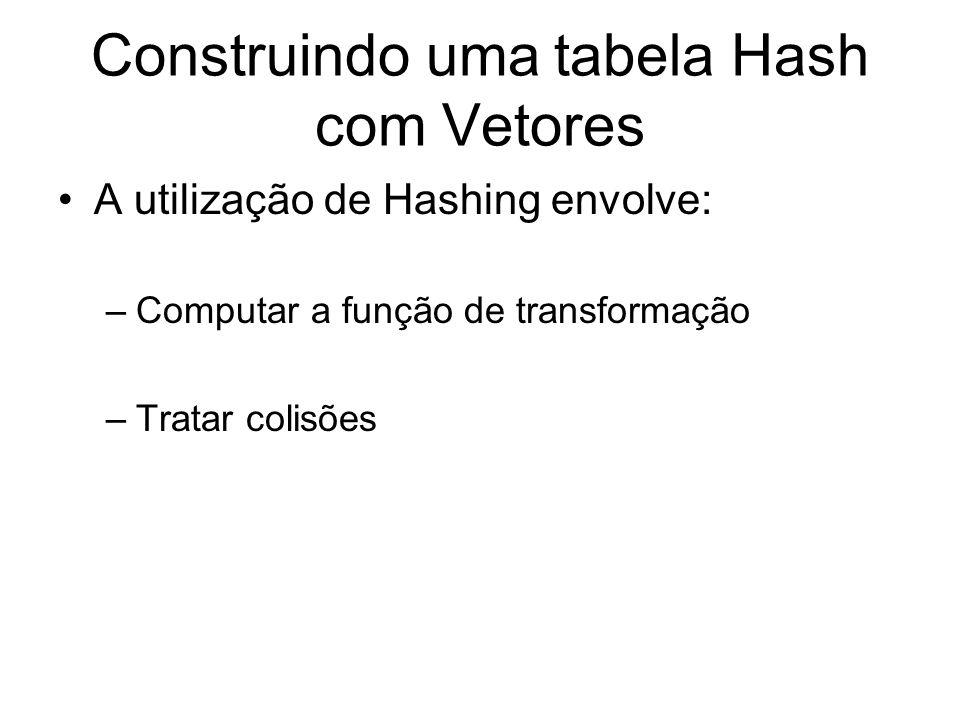 Construindo uma tabela Hash com Vetores Colisões –Ocorrem quando h(ki) = h(kj) para algum ki<>kj –Ou seja: duas chaves distintas endereçam para uma mesma entrada na tabela –Colisões são praticamente inevitáveis utilizando hashing (exceto utilizando hashing perfeito)