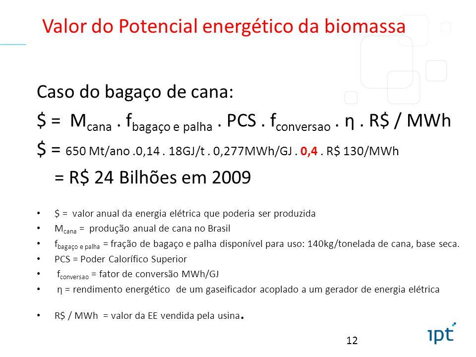 Valor do Potencial energético da biomassa Caso do bagaço de cana: $ = M cana. f bagaço e palha. PCS. f conversao. η. R$ / MWh $ = 650 Mt/ano.0,14. 18G