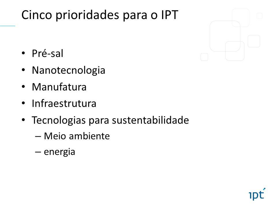 Cinco prioridades para o IPT Pré-sal Nanotecnologia Manufatura Infraestrutura Tecnologias para sustentabilidade – Meio ambiente – energia