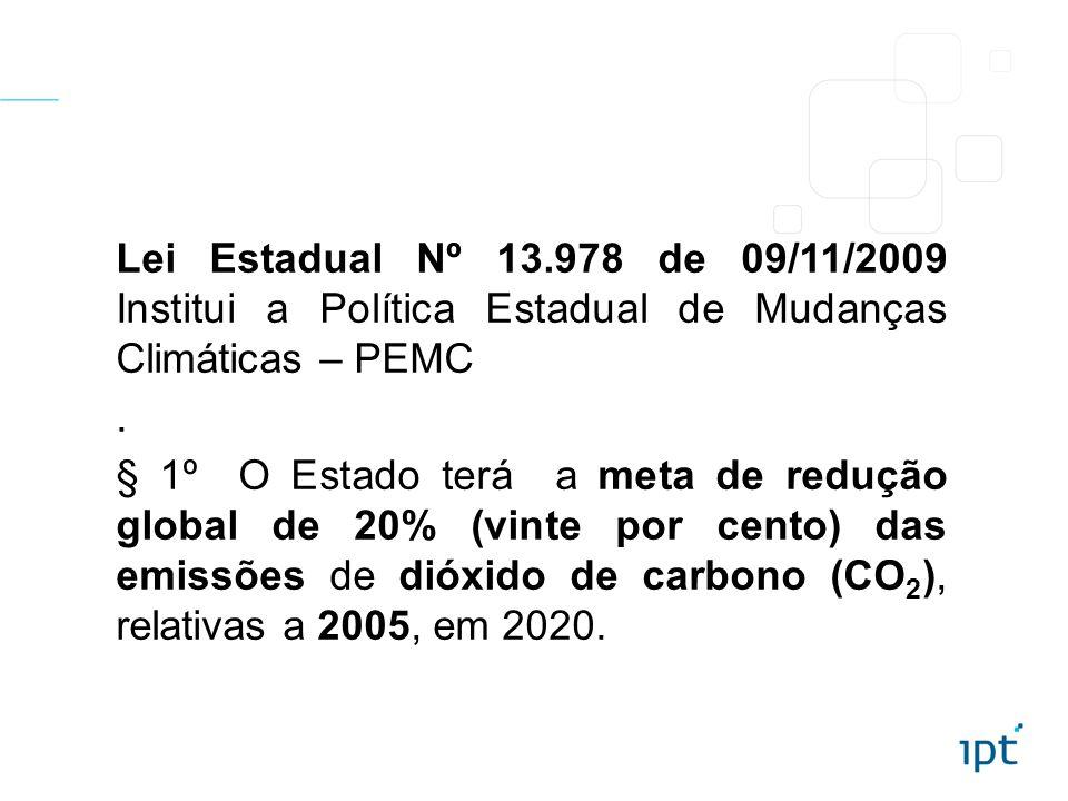 Lei Estadual Nº 13.978 de 09/11/2009 Institui a Política Estadual de Mudanças Climáticas – PEMC. § 1º O Estado terá a meta de redução global de 20% (v