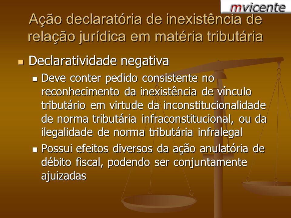 Declaratividade negativa Declaratividade negativa Deve conter pedido consistente no reconhecimento da inexistência de vínculo tributário em virtude da