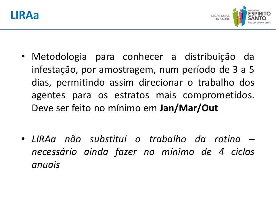 Metodologia para conhecer a distribuição da infestação, por amostragem, num período de 3 a 5 dias, permitindo assim direcionar o trabalho dos agentes