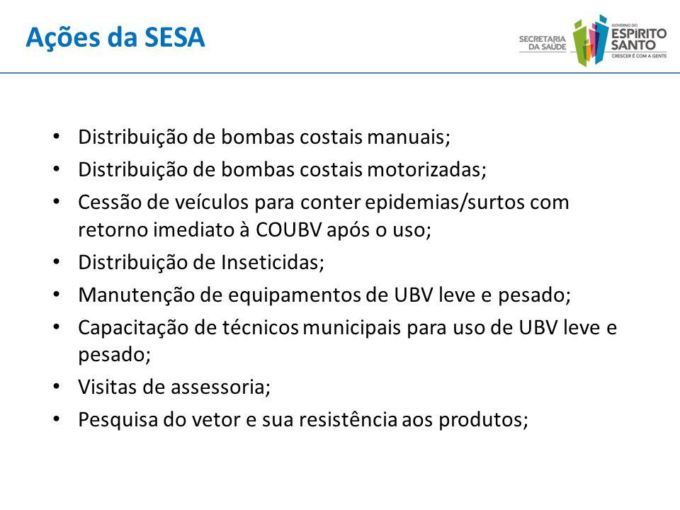 Ações da SESA Distribuição de bombas costais manuais; Distribuição de bombas costais motorizadas; Cessão de veículos para conter epidemias/surtos com