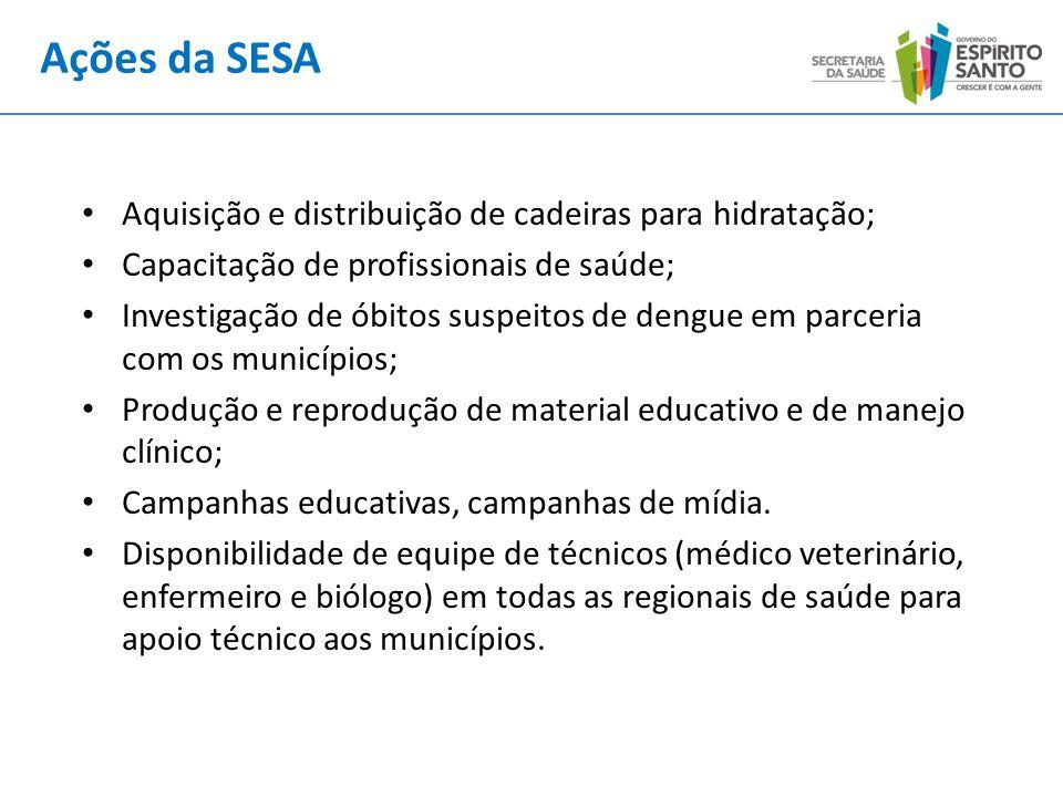 Ações da SESA Aquisição e distribuição de cadeiras para hidratação; Capacitação de profissionais de saúde; Investigação de óbitos suspeitos de dengue