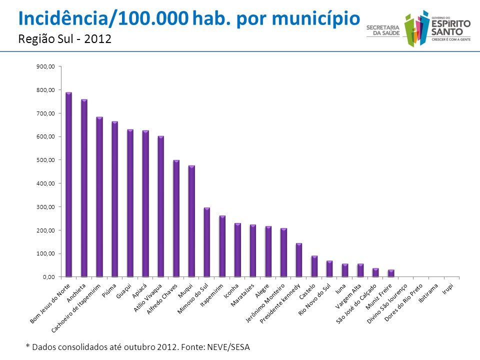 * Dados consolidados até outubro 2012. Fonte: NEVE/SESA Incidência/100.000 hab. por município Região Sul - 2012