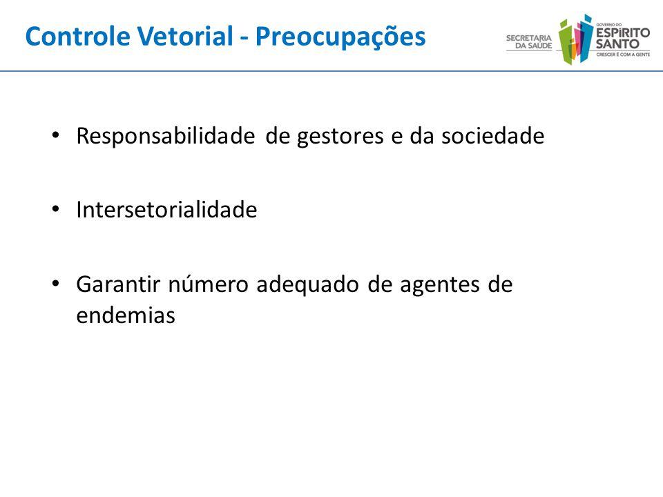 Responsabilidade de gestores e da sociedade Intersetorialidade Garantir número adequado de agentes de endemias Controle Vetorial - Preocupações