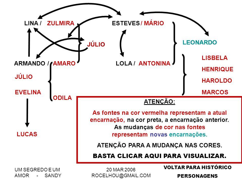 UM SEGREDO E UM AMOR - SANDY 20 MAR 2006 ROCELHOU@GMAIL.COM LINA /ZULMIRAESTEVES AMARO / MÁRIO LOLA /ANTONINA ARMANDO / JÚLIO LEONARDO ODILA EVELINA JÚLIO MARCOS LISBELA HENRIQUE HAROLDO JÚLIO LEONARDO LUCAS JÚLIO ATENÇÃO: As fontes na cor vermelha representam a atual encarnação, na cor preta, a encarnação anterior.