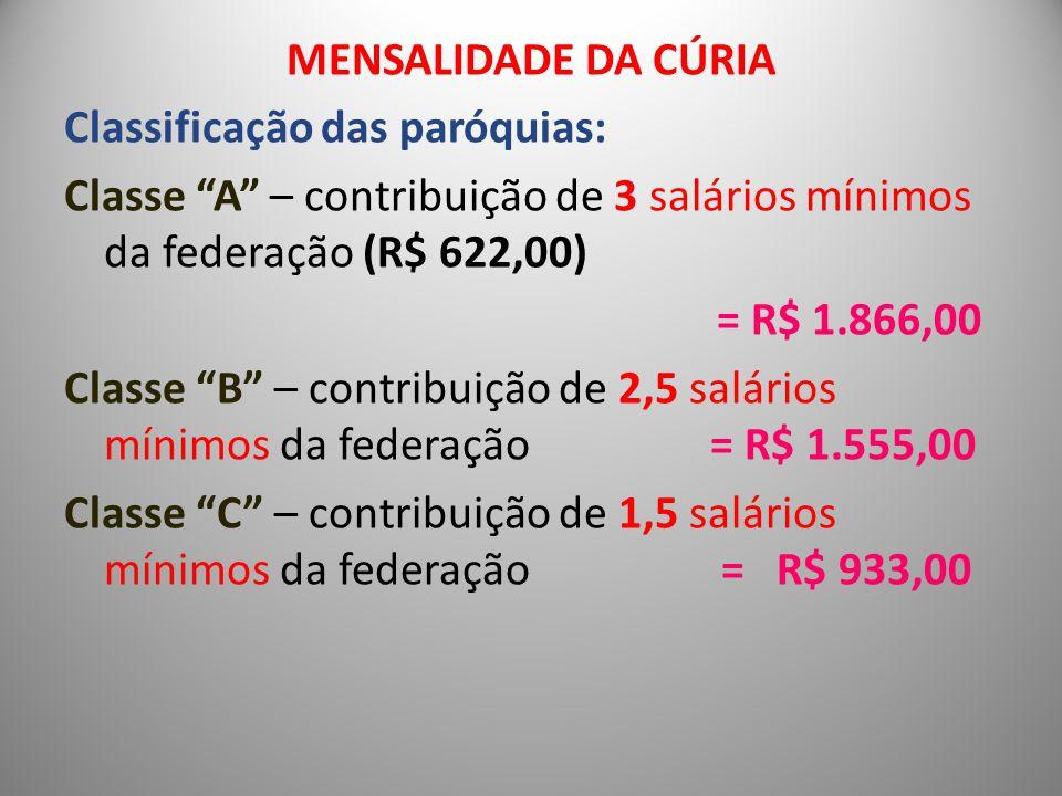 MENSALIDADE DA CÚRIA Classificação das paróquias: Classe A – contribuição de 3 salários mínimos da federação (R$ 622,00) = R$ 1.866,00 Classe B – cont