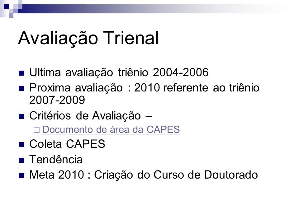 Avaliação Trienal Ultima avaliação triênio 2004-2006 Proxima avaliação : 2010 referente ao triênio 2007-2009 Critérios de Avaliação – Documento de áre