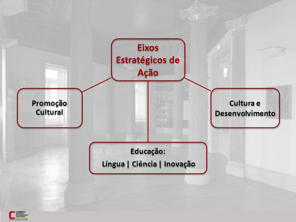 Eixos Estratégicos de Ação Educação: Língua | Ciência | Inovação Cultura e Desenvolvimento Promoção Cultural