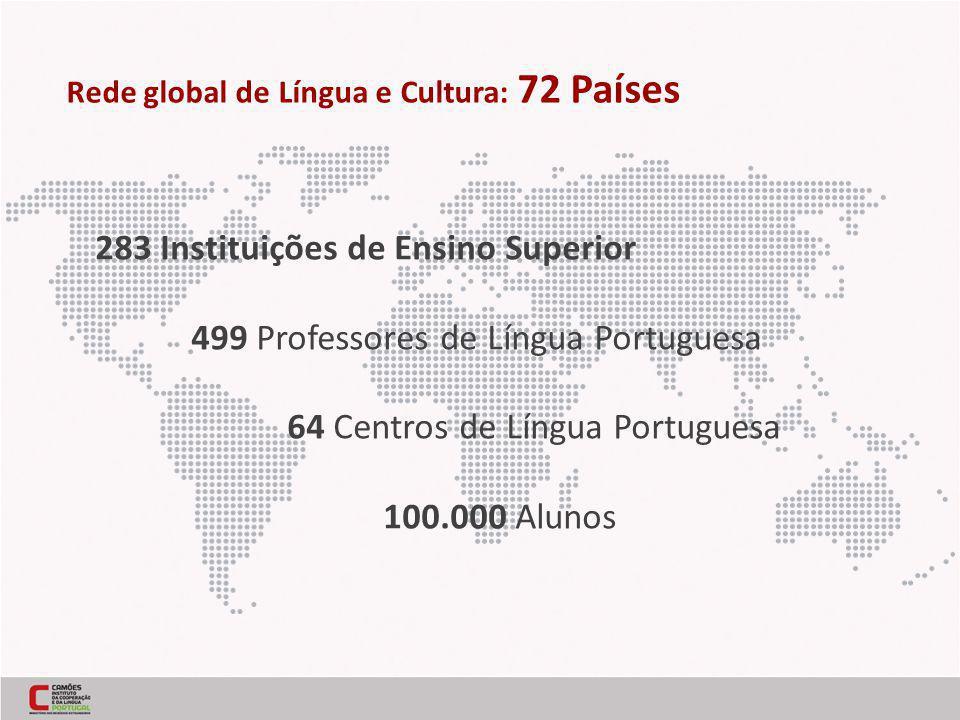 Rede global de Língua e Cultura: 72 Países 283 Instituições de Ensino Superior 499 Professores de Língua Portuguesa 64 Centros de Língua Portuguesa 100.000 Alunos