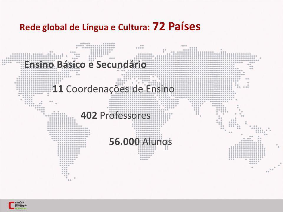 Rede global de Língua e Cultura: 72 Países Ensino Básico e Secundário 11 Coordenações de Ensino 402 Professores 56.000 Alunos