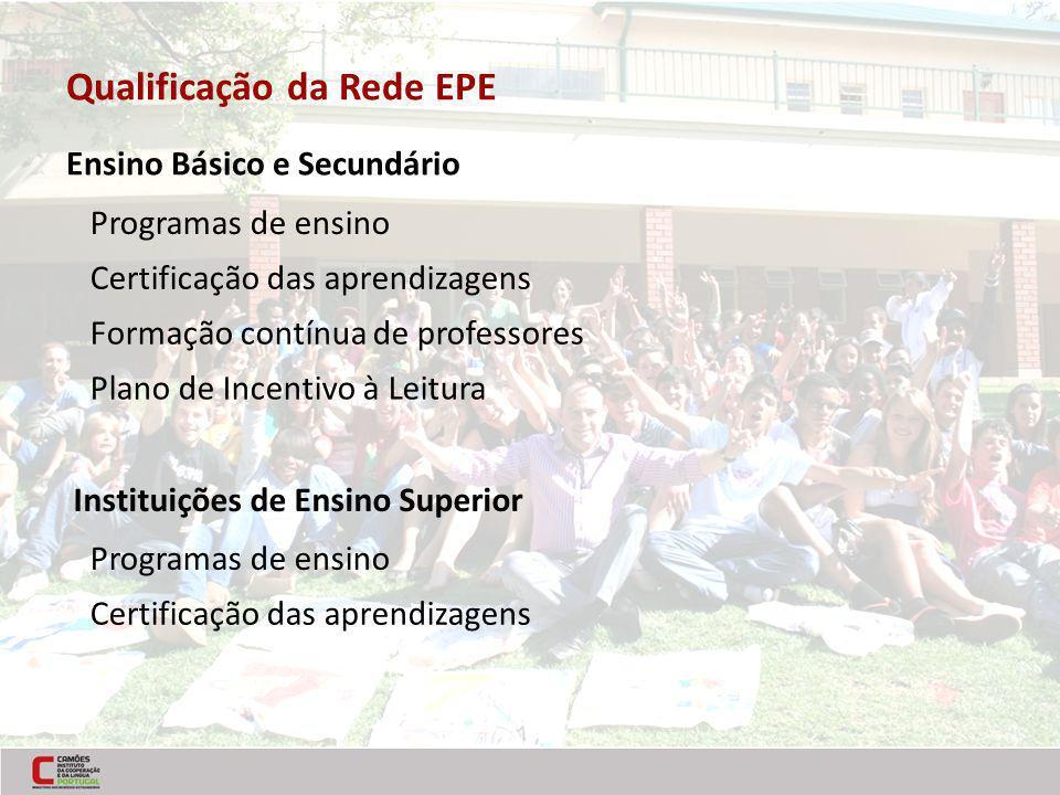 Portuguese teaching abroad - Network Qualification Qualificação da Rede EPE Programas de ensino Certificação das aprendizagens Formação contínua de professores Plano de Incentivo à Leitura Ensino Básico e Secundário Instituições de Ensino Superior Programas de ensino Certificação das aprendizagens